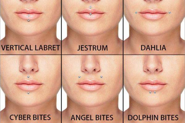 LipPiercingLocations